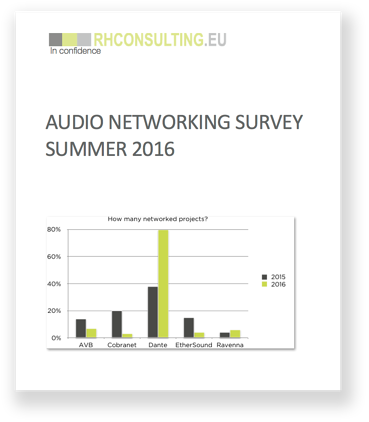 audio-networking-survey-cover-ds-838x958.png