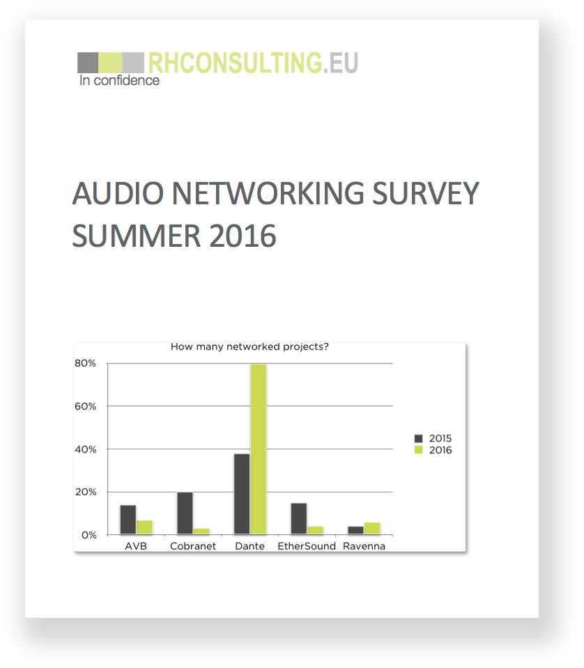 audio-networking-survey-cover-ds-838x958